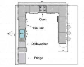 modern kitchen floor plan modern kitchen floor plan ideas for traditional villas