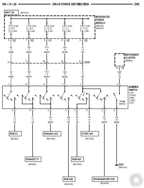 97 Dodge Ram 1500 2wd Stereo Wiring Diagram - Wiring
