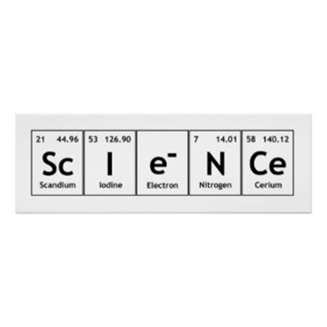 Periodic Table Words by Chemistry Elements Periodic Table Words Posters Zazzle