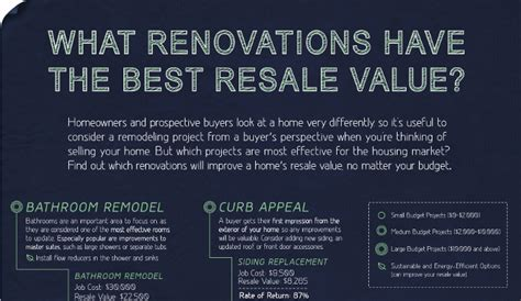 10 best home renovations that increase resale value real