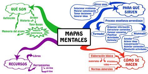 imagenes de mapas mentales para niños el rinc 243 n de los formadores f e r marzo 2012