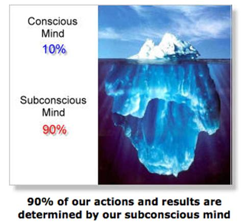 conscious coaching the and science of building buy in books laws of the subconscious mind do you what tony