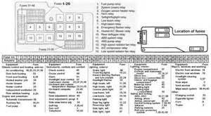 bmw 328i fuse box i free printable wiring diagrams