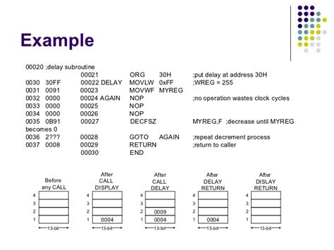 assembly language exles images reverse search