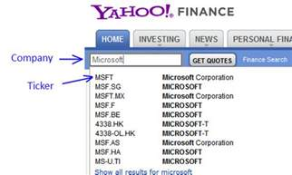 Ticker Symbol Excel Udf Import Historical Stock Prices From Yahoo