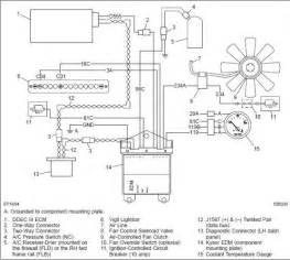 2000 peterbilt wiring diagram myideasbedroom