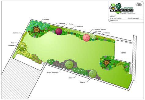 giardini progetto progettazione giardini gg progetti motorcycle review and