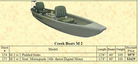 creek boats creek boats related keywords creek boats long tail