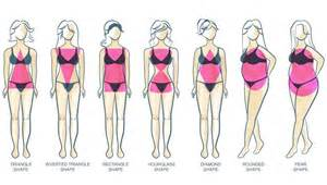Sims 3 Home Design Tips The Best Swimsuit For Your Body Type Male Models Picture