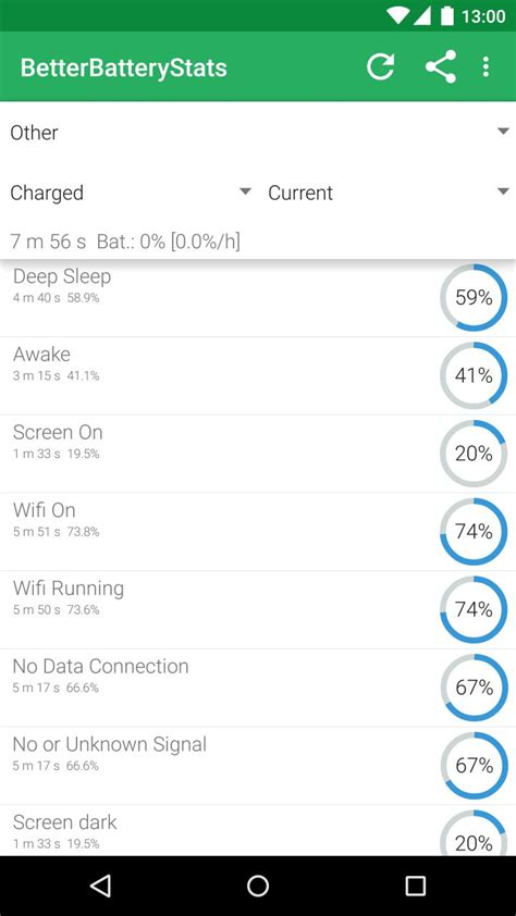 better battery stats android apk gaelesphotg - Better Battery Stats Apk