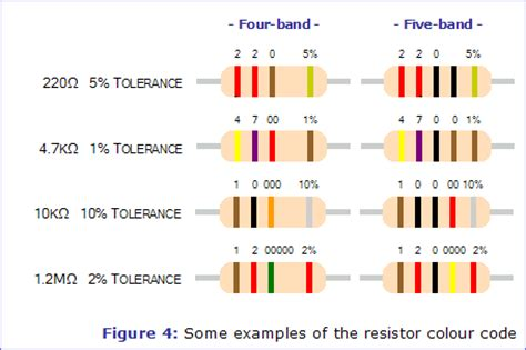 resistor colour coding with exles resistors electronics in meccano