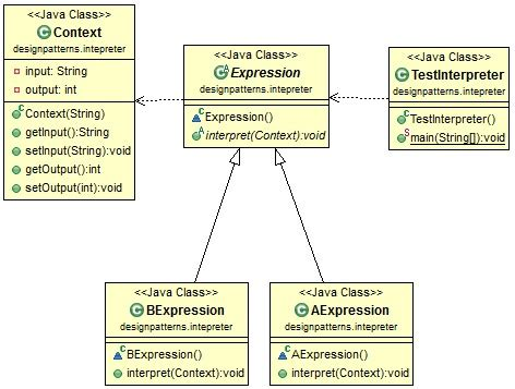 pattern regex in java regex pattern java free patterns