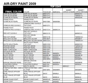 harley paint code location get free image about wiring