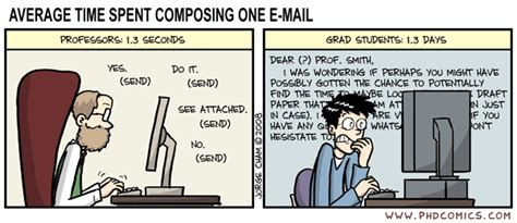 phd advisor problems phd comics average time spent writing one e mail