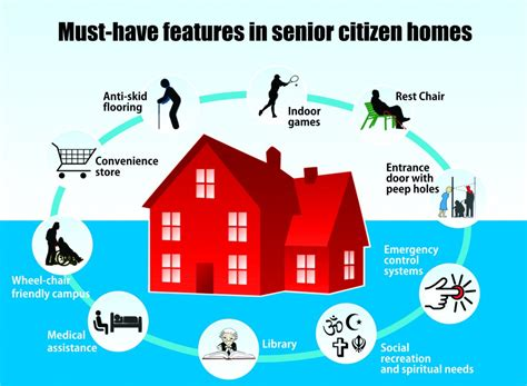 housing options for seniors senior citizens consider housing options in delhi ncr