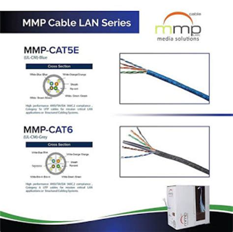 Mmp Cable Utp Cat 6 palugada 174 hyperwebstore mmp cable utp cat 6