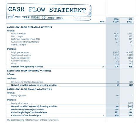 13 week cash flow statement