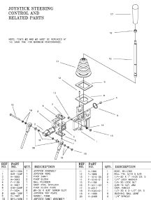 country clipper belt diagram country clipper engine diagram wiring diagram manual