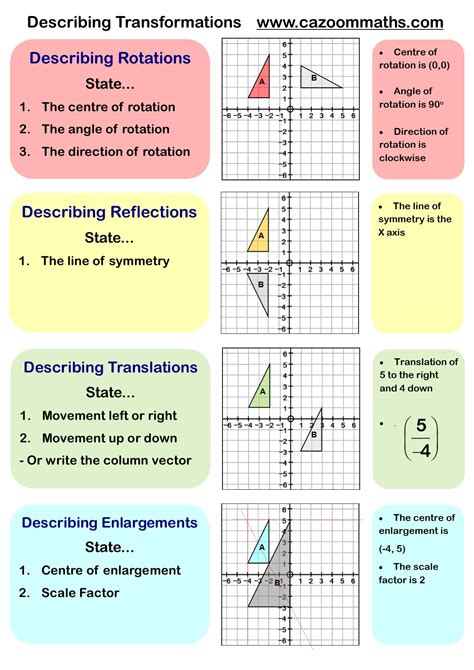 All Transformations Worksheet Answers