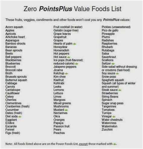 weight watchers grocery list | grocery list template