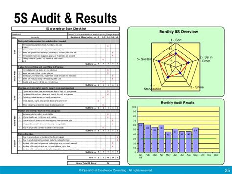 department scorecard template 6s audit sheet pictures to pin on pinsdaddy