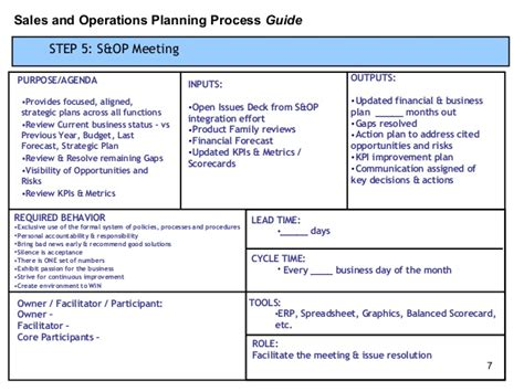 operations meeting template s op process template