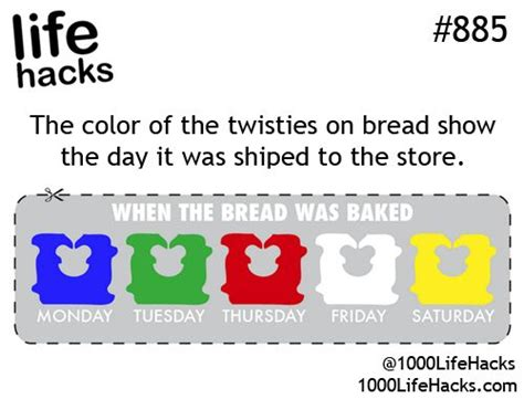 bread tab colors the color of the tabs on bread tells you when the bread