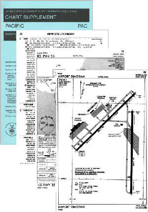 faa sectional charts download aeronautical chart users guide faa handbooks download