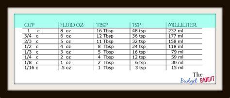 convert 4 cups to fluid ounces convert tsp to cups