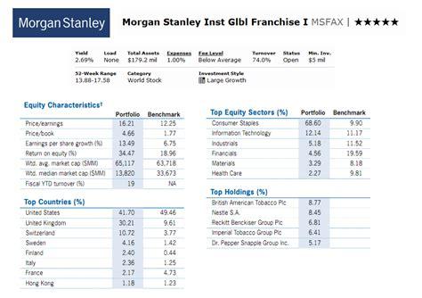 stanley growth fund price stanley institutional fund