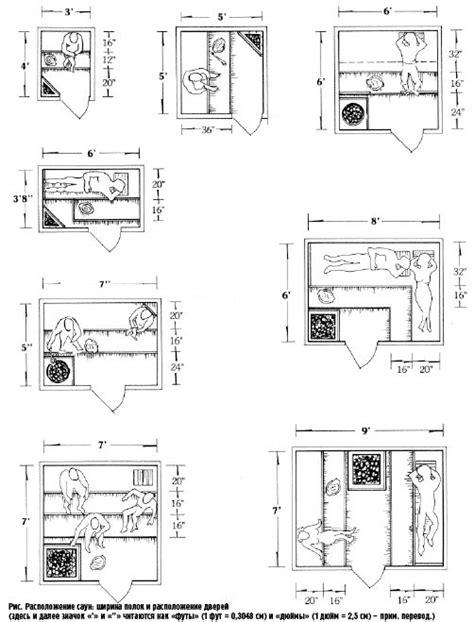 badezimmer konstruktion 47 besten sauna konstruktion bilder auf saunen