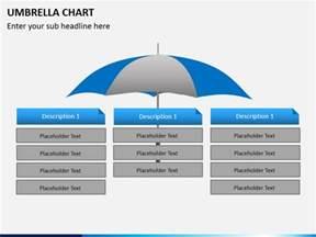 umbrella chart powerpoint template sketchbubble
