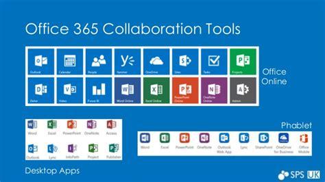 Office 365 Login Portal Uk Sharepoint Saturday Uk 2014 Improving Productivity With