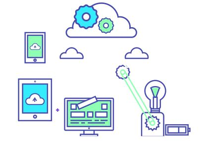 cloud application engineering
