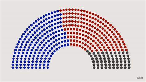 house of representatives by party electoral college reform could fracture america us elections 2012 dw de 05 11 2012