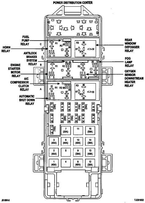 2005 jeep tj wrangler fuse box jeep auto wiring diagram