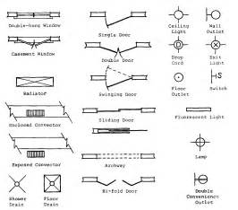 Architectural Drawing Symbols Floor Plan finishing off your floor planning