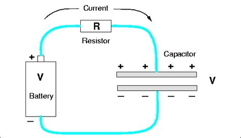 a resistor and a capacitor are connected in series to an ideal battery of constant terminal voltage capacitor all about capacitors and capacitance
