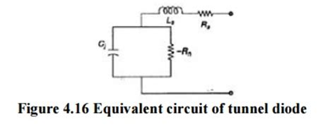 tunnel diode equivalent circuit tunnel diode esaki diode study material lecturing notes assignment reference wiki description