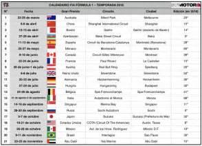 F1 Calendario 2018 La Fia Publica El Borrador Calendario F1 De 2018