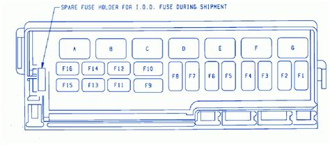 97 jeep wrangler fuse box diagram wiring diagram