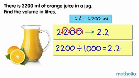converting millilitres to litres