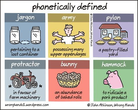 secret meaning the meaning of some words based on their phonetic