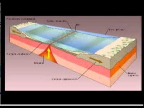imagenes en ingles de terremotos explicacion de los terremotos youtube