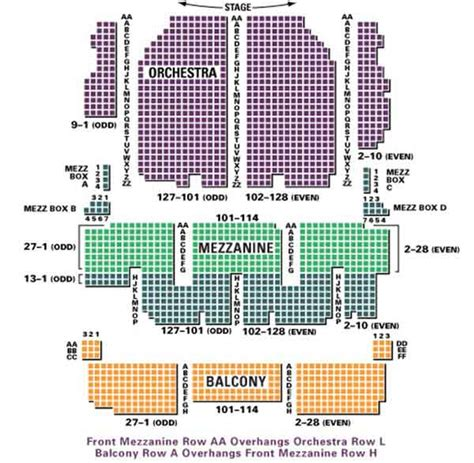 united palace theatre seating capacity quotes about theatre quotes