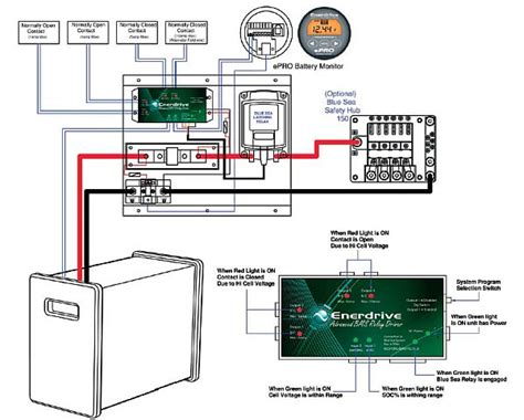 caravan wiring diagram australia 28 images wiring