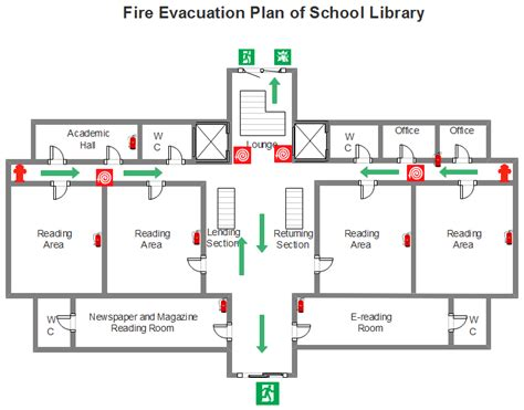 Sle Emergency Evacuation Plan Template 100 evacuation label template file cabinets appealing