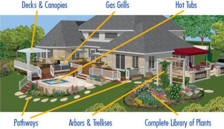 home design software overview decks and landscaping home landscape design software virtual architect