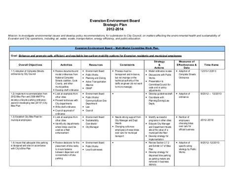 Eeb Work Plan Cover Memo 11 5 12 Municipal Strategic Planning Template