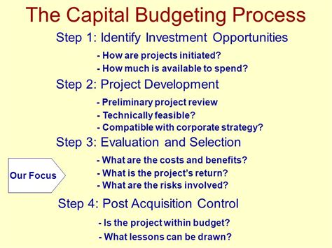 Mba Project On Capital Budgeting Kesoram Pdf by Principles Of Managerial Finance 9th Edition Ppt